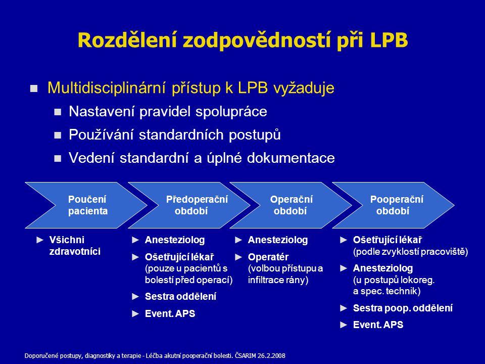 Rozdělení zodpovědností při LPB Poučení pacienta Předoperační období Operační období Pooperační období ►Všichni zdravotníci ►Anesteziolog ►Ošetřující