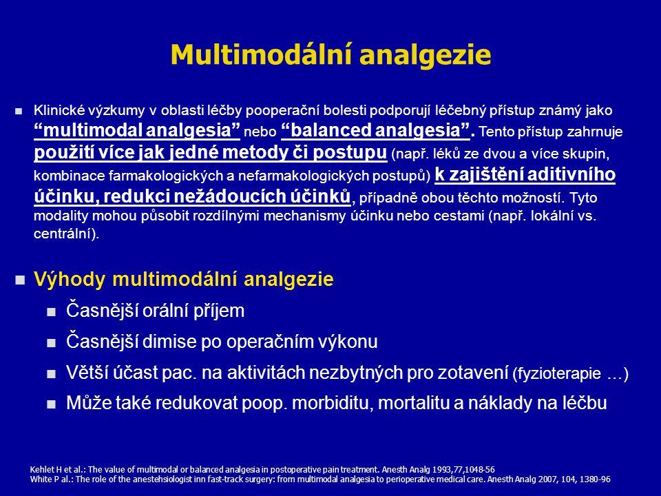 """Multimodální analgezie Klinické výzkumy v oblasti léčby pooperační bolesti podporují léčebný přístup známý jako """"multimodal analgesia"""" nebo """"balanced"""