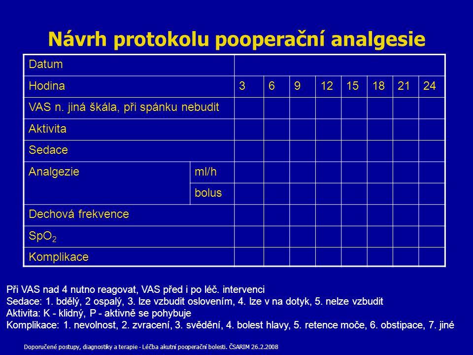 Návrh protokolu pooperační analgesie Datum Hodina3691215182124 VAS n. jiná škála, při spánku nebudit Aktivita Sedace Analgezieml/h bolus Dechová frekv