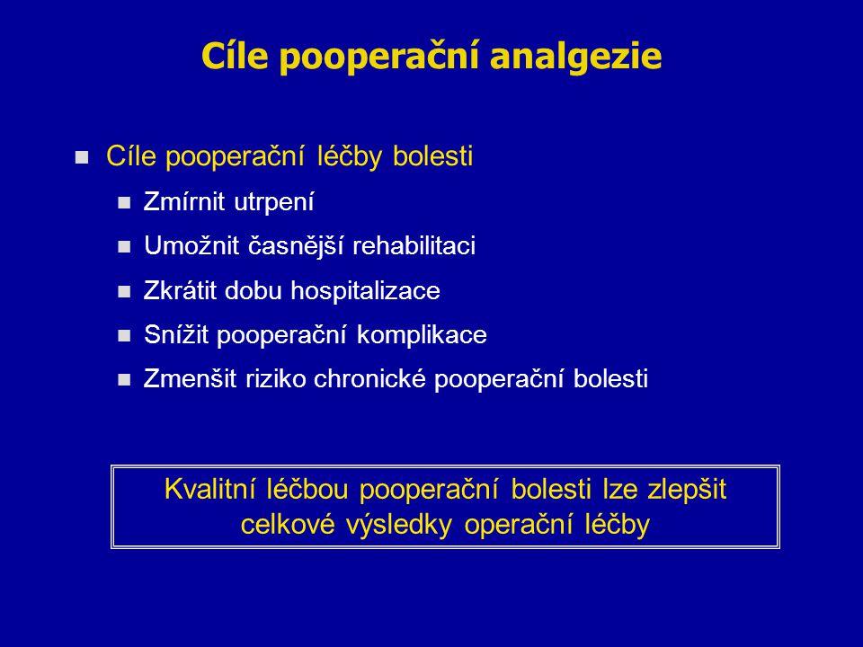 Cíle pooperační analgezie Cíle pooperační léčby bolesti Zmírnit utrpení Umožnit časnější rehabilitaci Zkrátit dobu hospitalizace Snížit pooperační kom