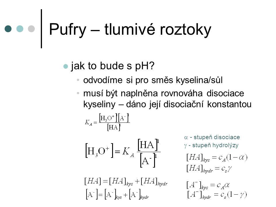 Pufry – tlumivé roztoky jak to bude s pH? odvodíme si pro směs kyselina/sůl musí být naplněna rovnováha disociace kyseliny – dáno její disociační kons