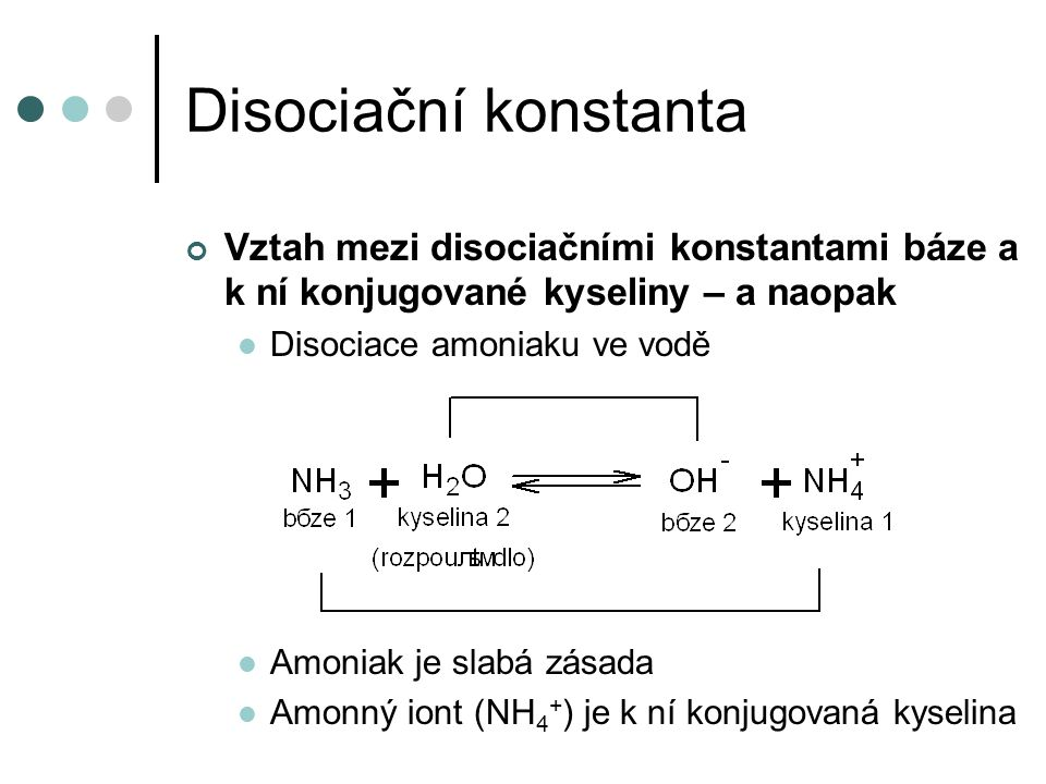 Disociační konstanta Vztah mezi disociačními konstantami báze a k ní konjugované kyseliny – a naopak Disociace amoniaku ve vodě Amoniak je slabá zásada Amonný iont (NH 4 + ) je k ní konjugovaná kyselina