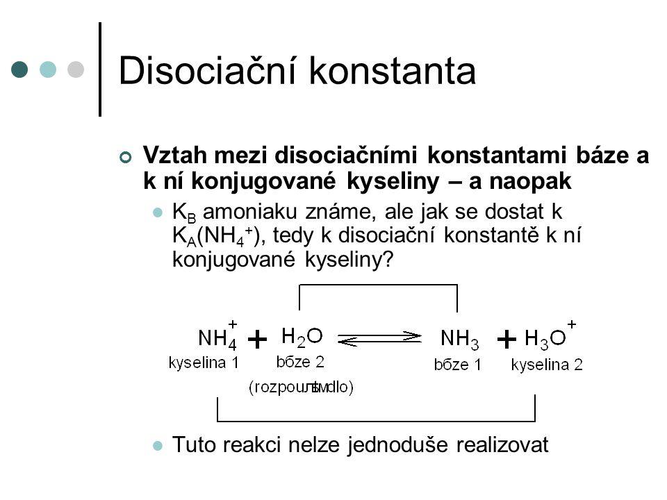 Disociační konstanta Vztah mezi disociačními konstantami báze a k ní konjugované kyseliny – a naopak K B amoniaku známe, ale jak se dostat k K A (NH 4