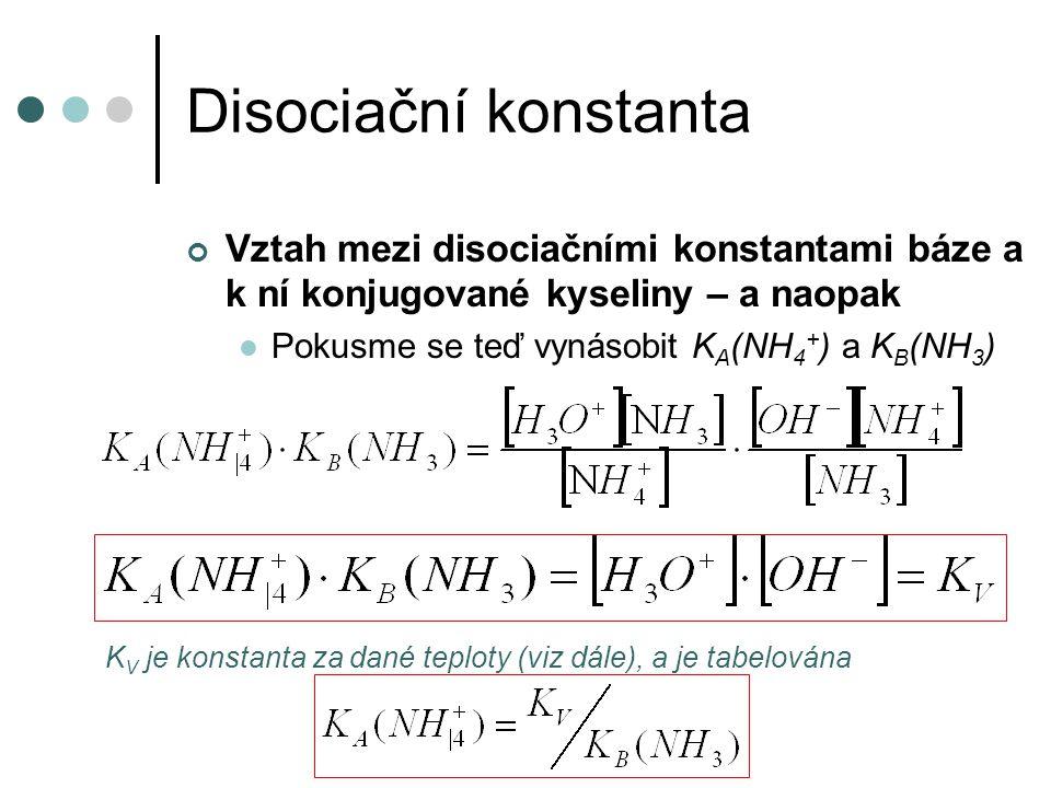 Disociační konstanta Vztah mezi disociačními konstantami báze a k ní konjugované kyseliny – a naopak Pokusme se teď vynásobit K A (NH 4 + ) a K B (NH
