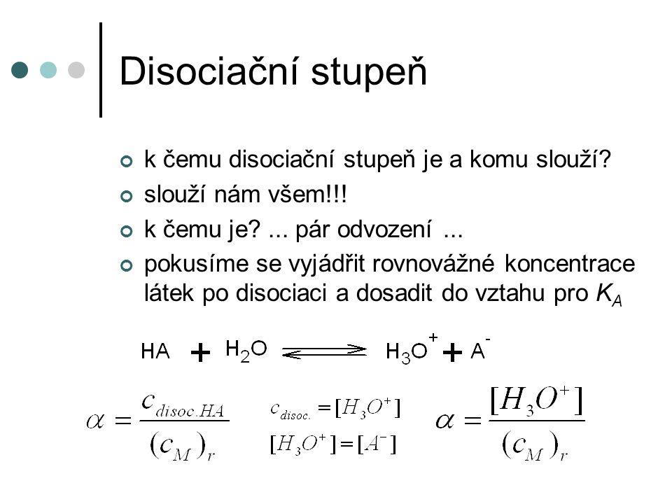 Disociační stupeň k čemu disociační stupeň je a komu slouží.