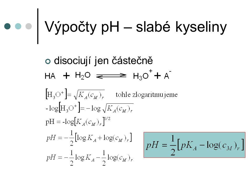 Výpočty pH – slabé kyseliny disociují jen částečně