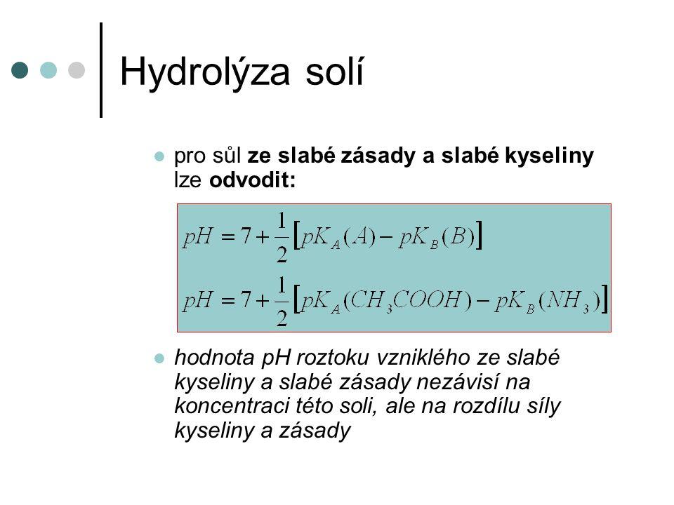 Hydrolýza solí pro sůl ze slabé zásady a slabé kyseliny lze odvodit: hodnota pH roztoku vzniklého ze slabé kyseliny a slabé zásady nezávisí na koncentraci této soli, ale na rozdílu síly kyseliny a zásady