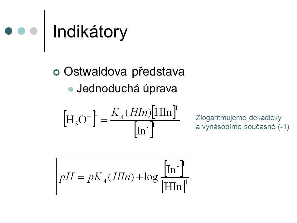 Indikátory Ostwaldova představa Jednoduchá úprava Zlogaritmujeme dekadicky a vynásobíme současně (-1)