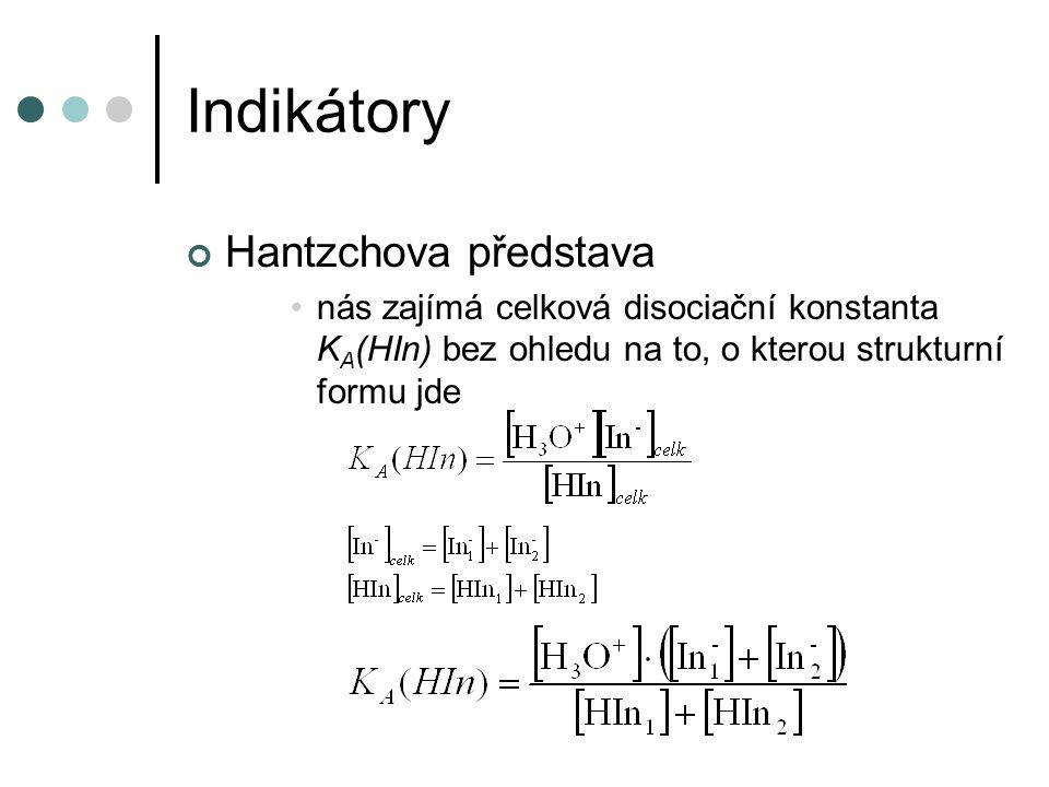Indikátory Hantzchova představa nás zajímá celková disociační konstanta K A (HIn) bez ohledu na to, o kterou strukturní formu jde