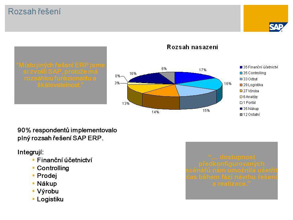 """Rozsah řešení """"Místo jiných řešení ERP jsme si zvolili SAP, protože má rozsáhlou funkcionalitu a škálovatelnost."""" 90% respondentů implementovalo plný"""