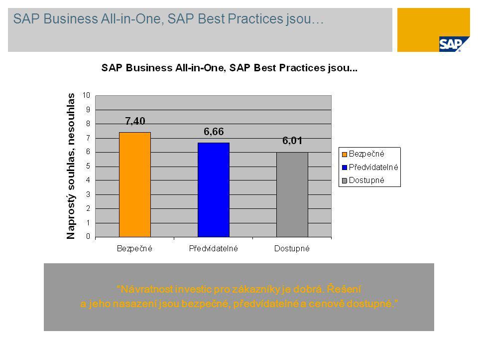 """SAP Business All-in-One, SAP Best Practices jsou… """"Návratnost investic pro zákazníky je dobrá. Řešení a jeho nasazení jsou bezpečné, předvídatelné a c"""