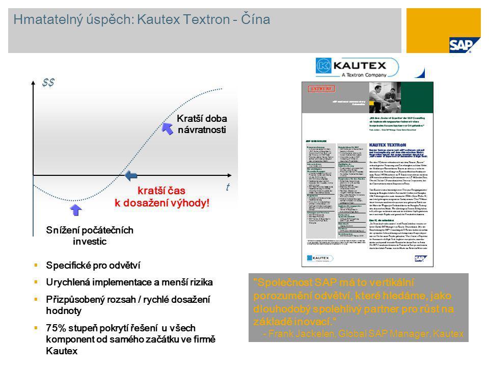 Hmatatelný úspěch: Kautex Textron - Čína