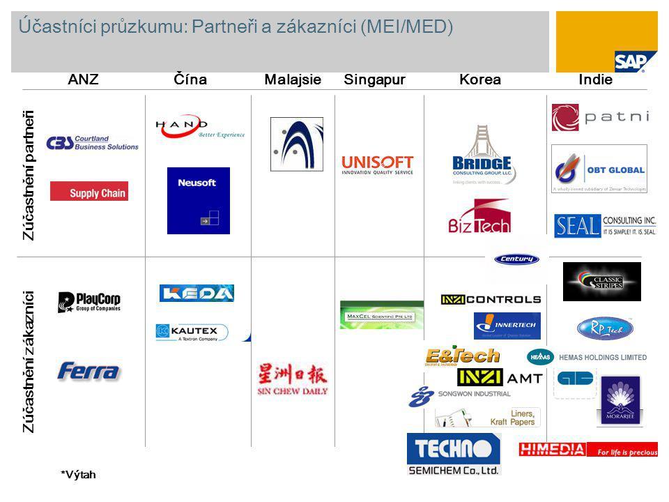 Účastníci průzkumu: Partneři a zákazníci (MEI/MED) ANZČínaMalajsieSingapurKoreaIndie Zúčastnění partneři Zúčastnění zákazníci *Výtah