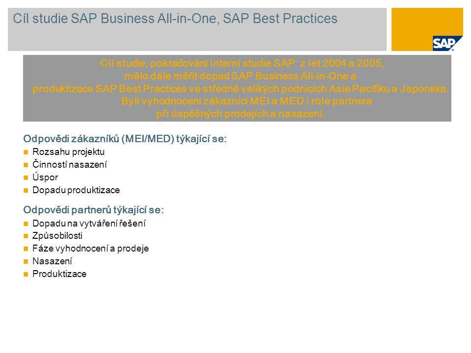 Cíl studie SAP Business All-in-One, SAP Best Practices Odpovědi zákazníků (MEI/MED) týkající se: Rozsahu projektu Činností nasazení Úspor Dopadu produ