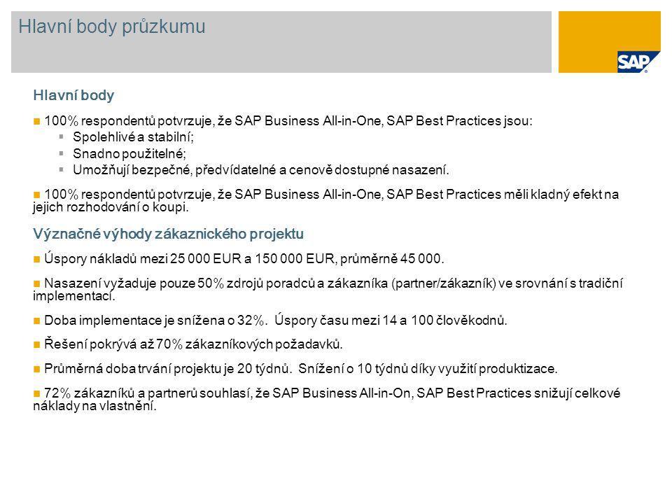 Hlavní body průzkumu Hlavní body 100% respondentů potvrzuje, že SAP Business All-in-One, SAP Best Practices jsou:  Spolehlivé a stabilní;  Snadno po