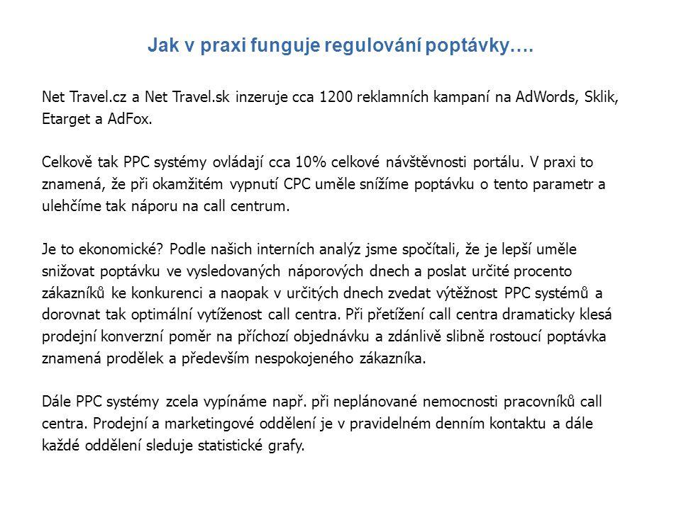 Net Travel.cz a Net Travel.sk inzeruje cca 1200 reklamních kampaní na AdWords, Sklik, Etarget a AdFox. Celkově tak PPC systémy ovládají cca 10% celkov