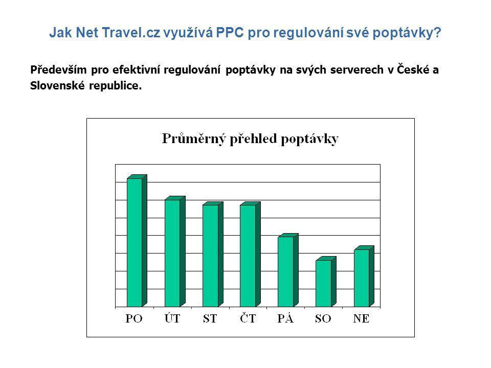 Především pro efektivní regulování poptávky na svých serverech v České a Slovenské republice. Jak Net Travel.cz využívá PPC pro regulování své poptávk