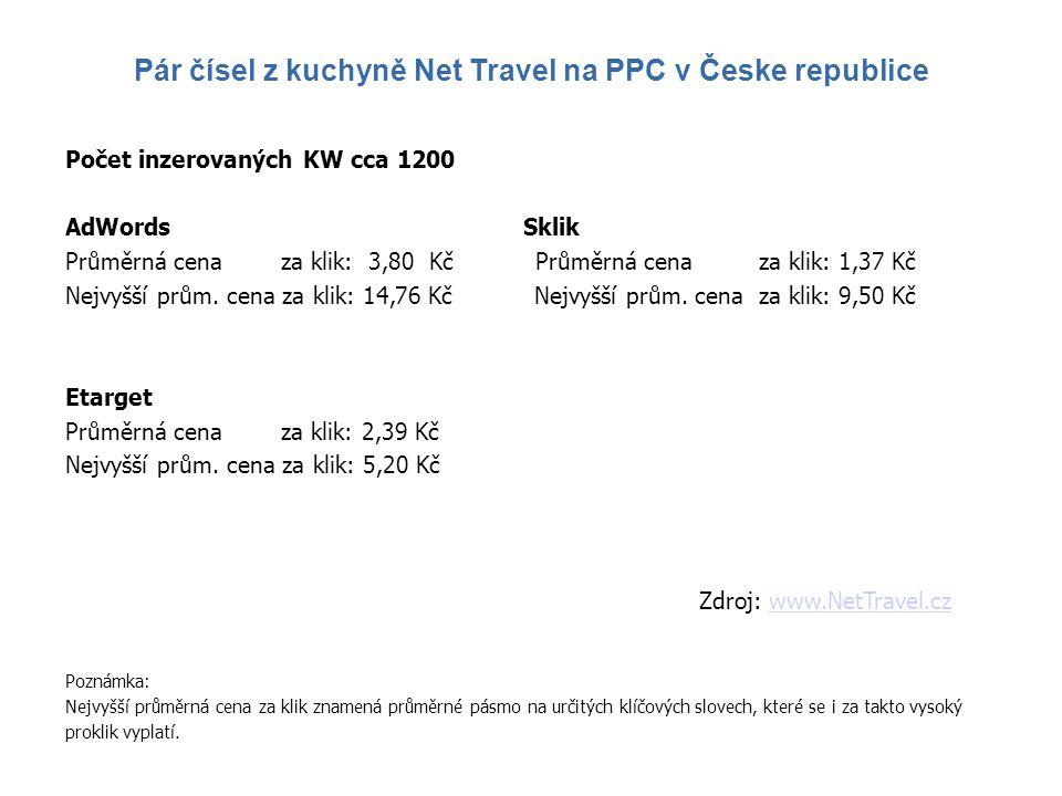 Počet inzerovaných KW cca 1200 AdWords Sklik Průměrná cena za klik: 3,80 Kč Průměrná cena za klik: 1,37 Kč Nejvyšší prům. cena za klik: 14,76 Kč Nejvy