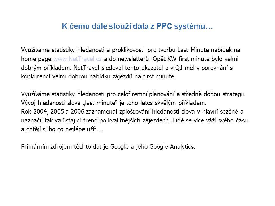 K čemu dále slouží data z PPC systému… Využíváme statistiky hledanosti a proklikovosti pro tvorbu Last Minute nabídek na home page www.NetTravel.cz a