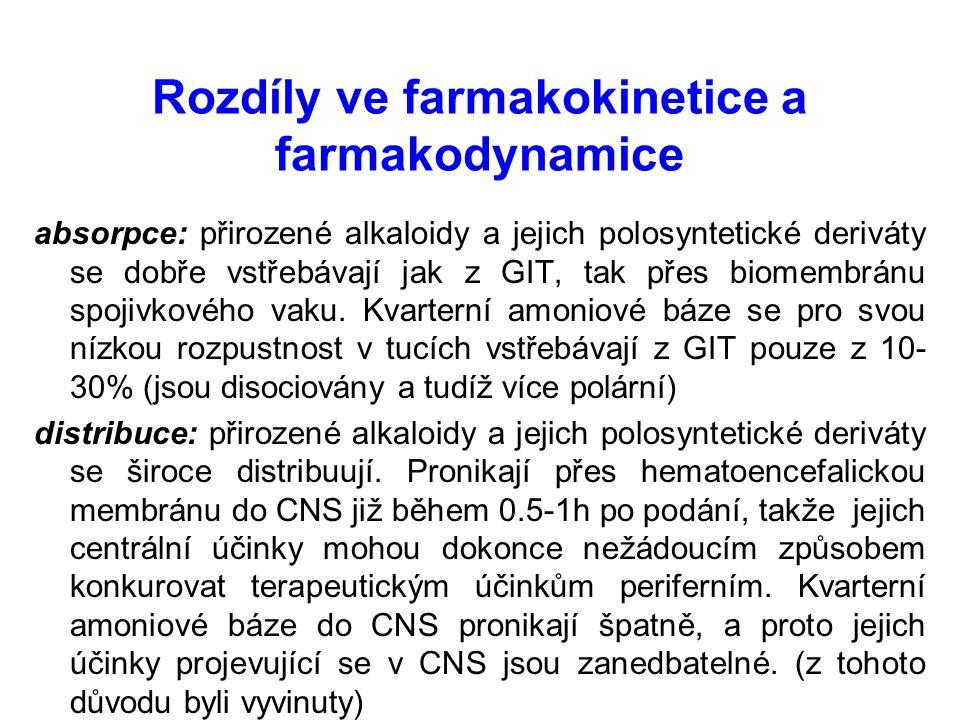 Rozdíly ve farmakokinetice a farmakodynamice absorpce: přirozené alkaloidy a jejich polosyntetické deriváty se dobře vstřebávají jak z GIT, tak přes b