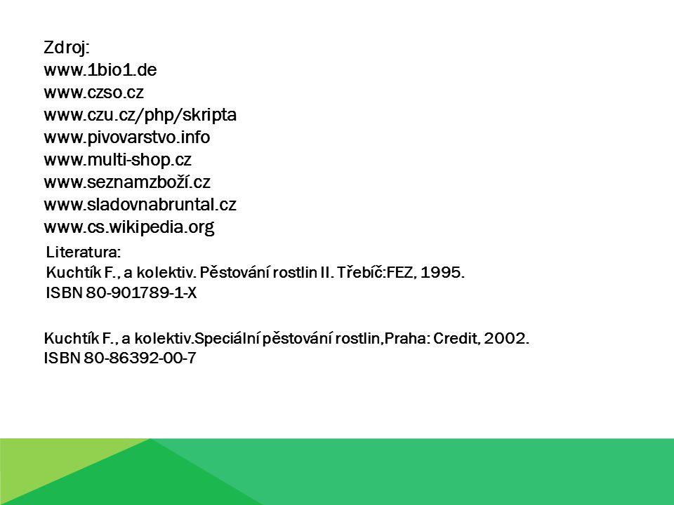 Zdroj: www.1bio1.de www.czso.cz www.czu.cz/php/skripta www.pivovarstvo.info www.multi-shop.cz www.seznamzboží.cz www.sladovnabruntal.cz www.cs.wikipedia.org Literatura: Kuchtík F., a kolektiv.