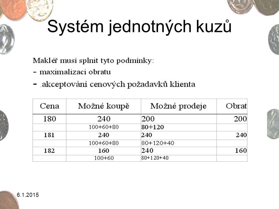 Systém jednotných kuzů 6.1.2015