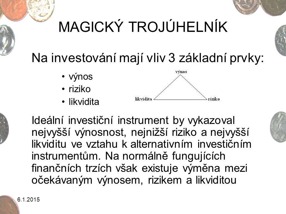 6.1.2015 MAGICKÝ TROJÚHELNÍK Na investování mají vliv 3 základní prvky: výnos riziko likvidita Ideální investiční instrument by vykazoval nejvyšší výn