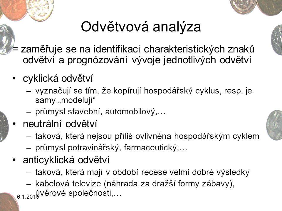 6.1.2015 Odvětvová analýza = zaměřuje se na identifikaci charakteristických znaků odvětví a prognózování vývoje jednotlivých odvětví cyklická odvětví