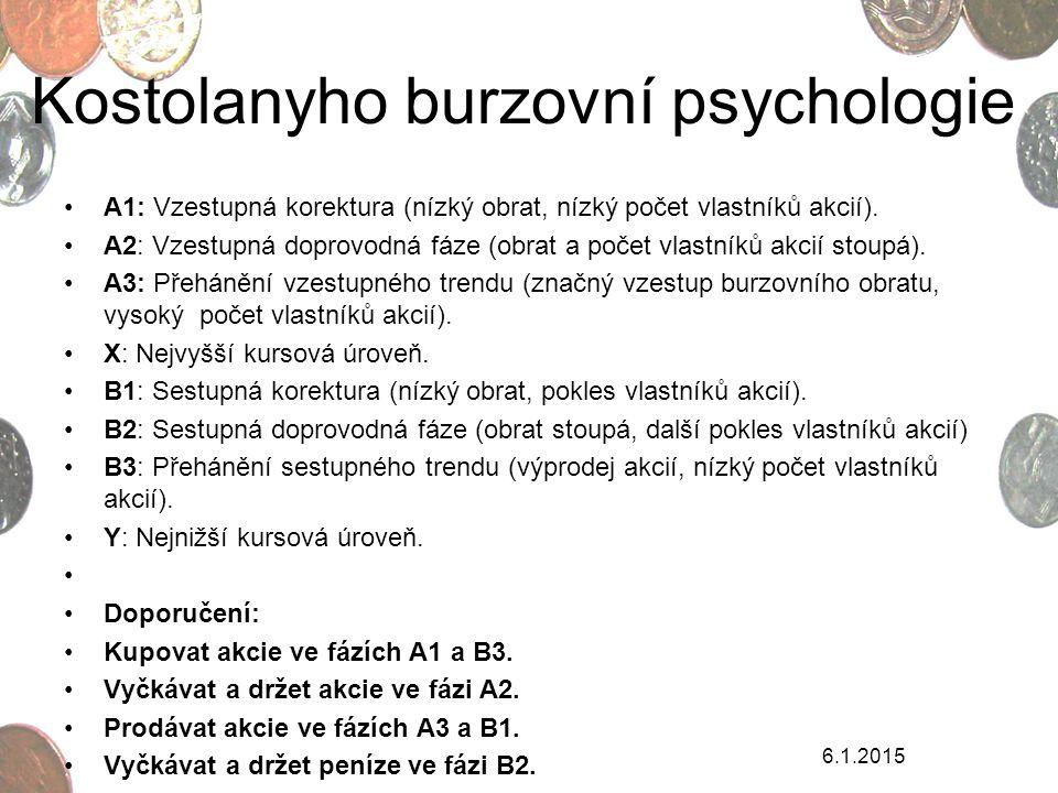 Kostolanyho burzovní psychologie A1: Vzestupná korektura (nízký obrat, nízký počet vlastníků akcií). A2: Vzestupná doprovodná fáze (obrat a počet vlas