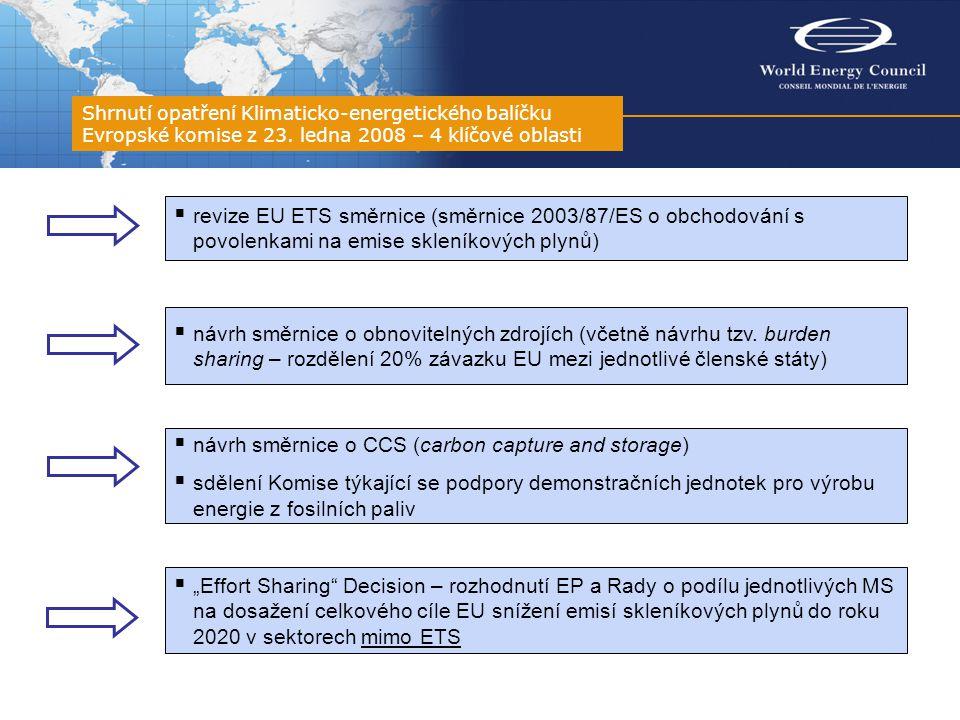 Shrnutí opatření Klimaticko-energetického balíčku Evropské komise z 23.