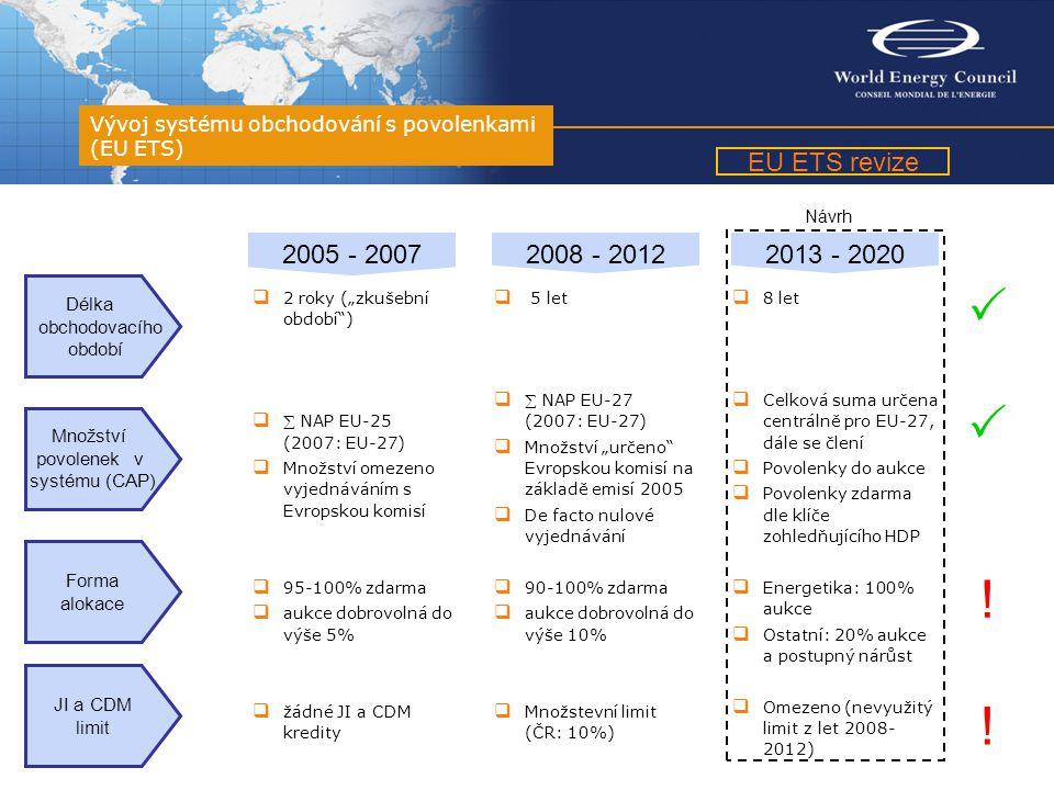 """Vývoj systému obchodování s povolenkami (EU ETS) 2005 - 20072008 - 20122013 - 2020  2 roky (""""zkušební období )   NAP EU-25 (2007: EU-27)  Množství omezeno vyjednáváním s Evropskou komisí  95-100% zdarma  aukce dobrovolná do výše 5%  žádné JI a CDM kredity Návrh Množství povolenek v systému (CAP) Délka obchodovacího období Forma alokace JI a CDM limit  5 let   NAP EU-27 (2007: EU-27)  Množství """"určeno Evropskou komisí na základě emisí 2005  De facto nulové vyjednávání  90-100% zdarma  aukce dobrovolná do výše 10%  Množstevní limit (ČR: 10%)  8 let  Celková suma určena centrálně pro EU-27, dále se člení  Povolenky do aukce  Povolenky zdarma dle klíče zohledňujícího HDP  Energetika: 100% aukce  Ostatní: 20% aukce a postupný nárůst  Omezeno (nevyužitý limit z let 2008- 2012) ."""