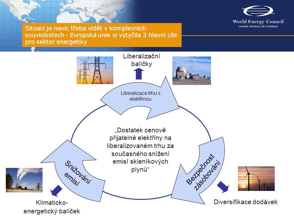 """Situaci je navíc třeba vidět v komplexních souvislostech - Evropská unie si vytyčila 3 hlavní cíle pro sektor energetiky Klimaticko- energetický balíček Liberalizační balíčky Diversifikace dodávek Liberalizace trhu s elektřinou Bezpečnost zásobování Snižování emisí """"Dostatek cenově přijatelné elektřiny na liberalizovaném trhu za současného snížení emisí skleníkových plynů"""