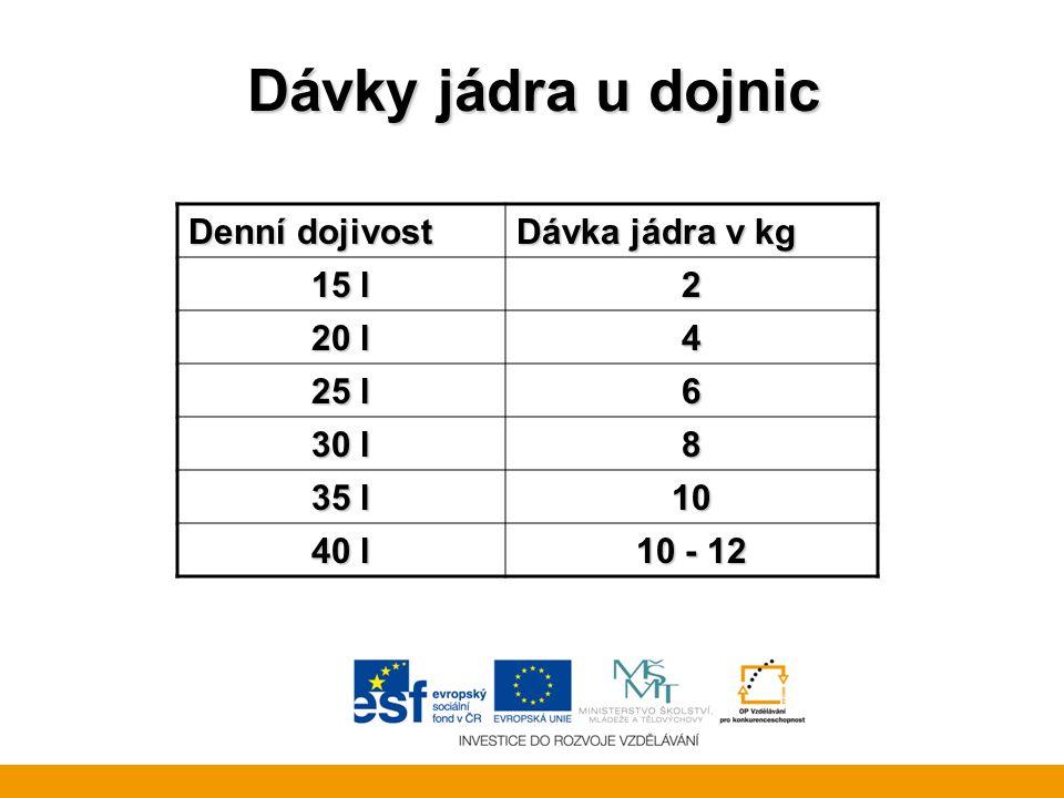 Dávky jádra u dojnic Denní dojivost Dávka jádra v kg 15 l 2 20 l 4 25 l 6 30 l 8 35 l 10 40 l 10 - 12