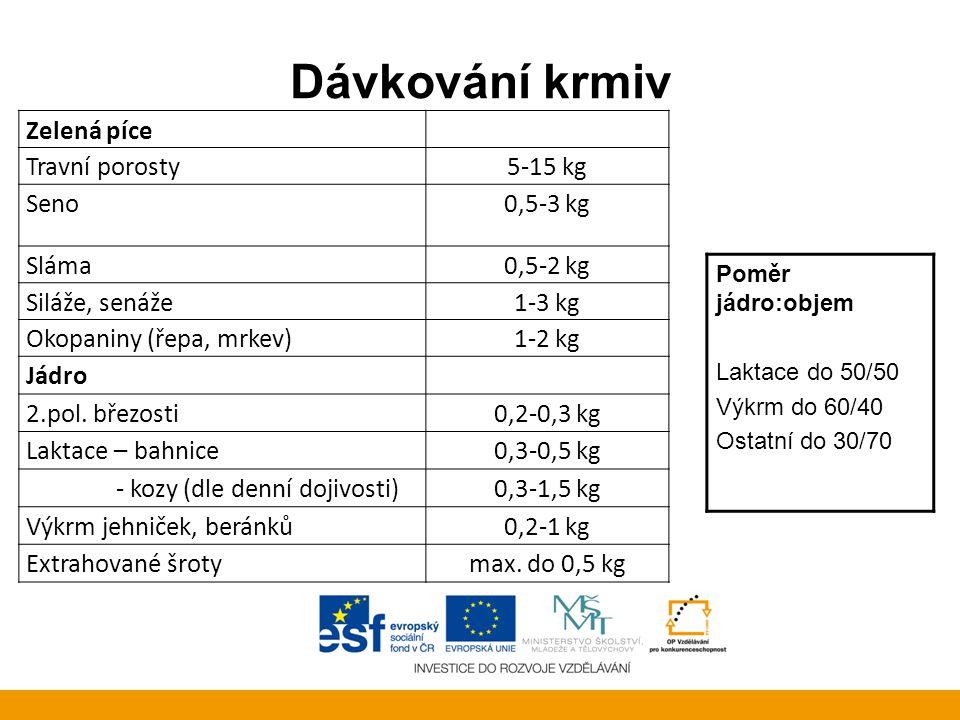 Dávkování krmiv Zelená píce Travní porosty5-15 kg Seno0,5-3 kg Sláma0,5-2 kg Siláže, senáže1-3 kg Okopaniny (řepa, mrkev)1-2 kg Jádro 2.pol.