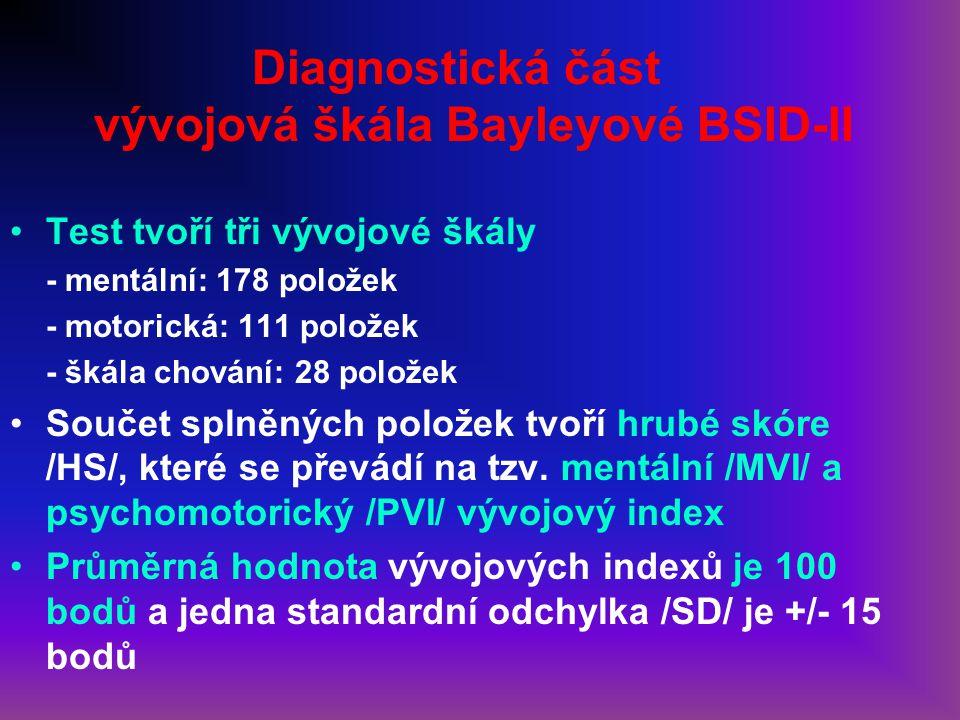 Diagnostická část vývojová škála Bayleyové BSID-II Test tvoří tři vývojové škály - mentální: 178 položek - motorická: 111 položek - škála chování: 28
