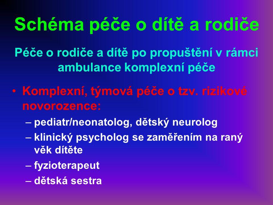 Péče o rodiče a dítě po propuštění v rámci ambulance komplexní péče Komplexní, týmová péče o tzv. rizikové novorozence: –pediatr/neonatolog, dětský ne