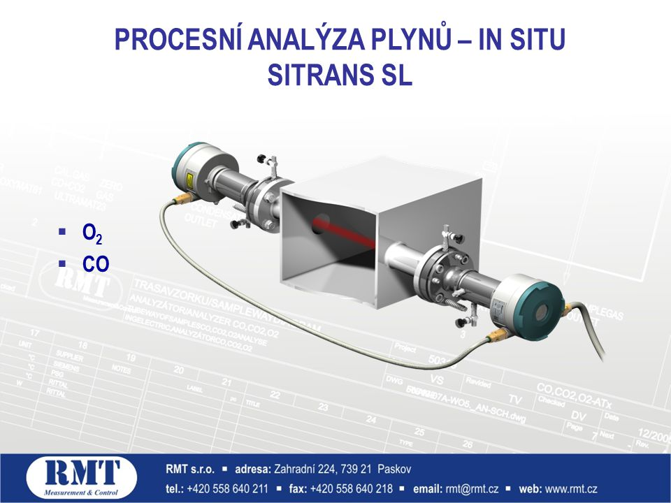  O 2  CO PROCESNÍ ANALÝZA PLYNŮ – IN SITU SITRANS SL