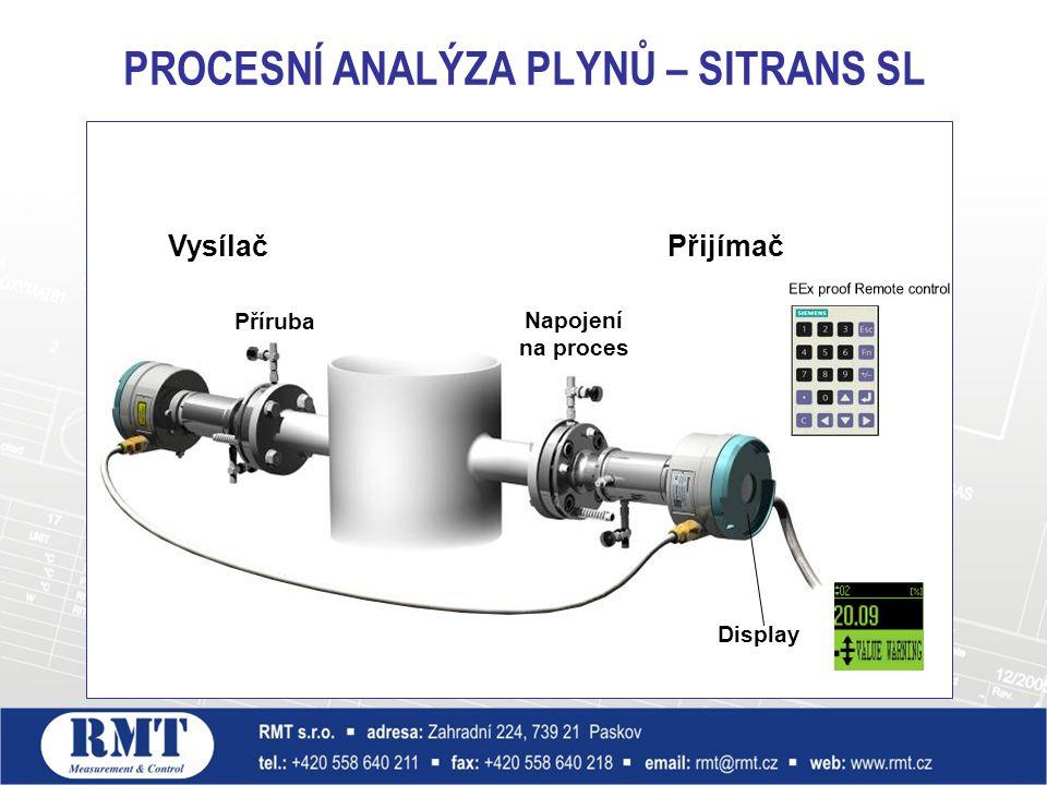 PROCESNÍ ANALÝZA PLYNŮ – SITRANS SL PřijímačVysílač Display Příruba Napojení na proces