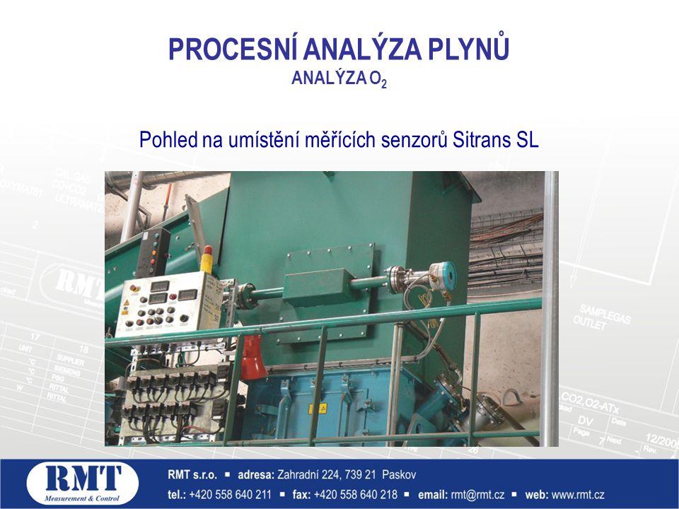 Pohled na umístění měřících senzorů Sitrans SL PROCESNÍ ANALÝZA PLYNŮ ANALÝZA O 2