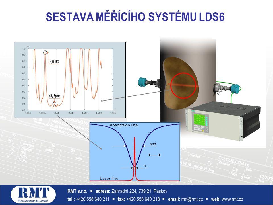 SESTAVA MĚŘÍCÍHO SYSTÉMU LDS6