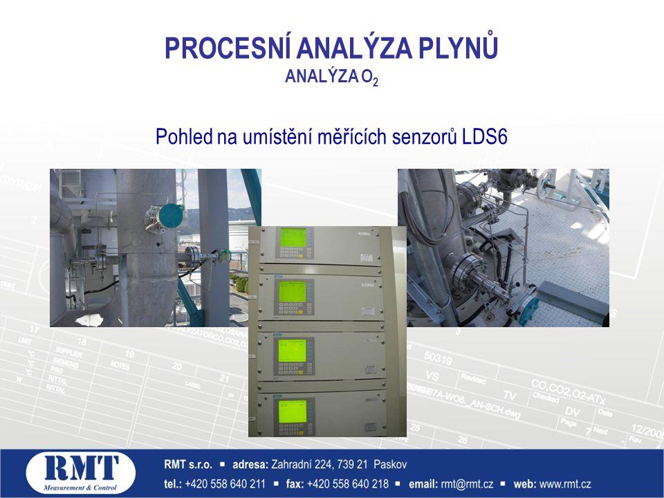 Pohled na umístění měřících senzorů LDS6 PROCESNÍ ANALÝZA PLYNŮ ANALÝZA O 2