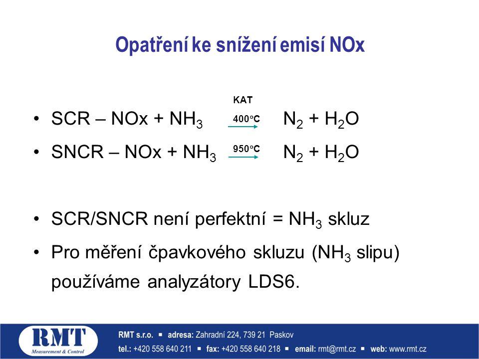 Opatření ke snížení emisí NOx SCR – NOx + NH 3 N 2 + H 2 O SNCR – NOx + NH 3 N 2 + H 2 O SCR/SNCR není perfektní = NH 3 skluz Pro měření čpavkového skluzu (NH 3 slipu) používáme analyzátory LDS6.
