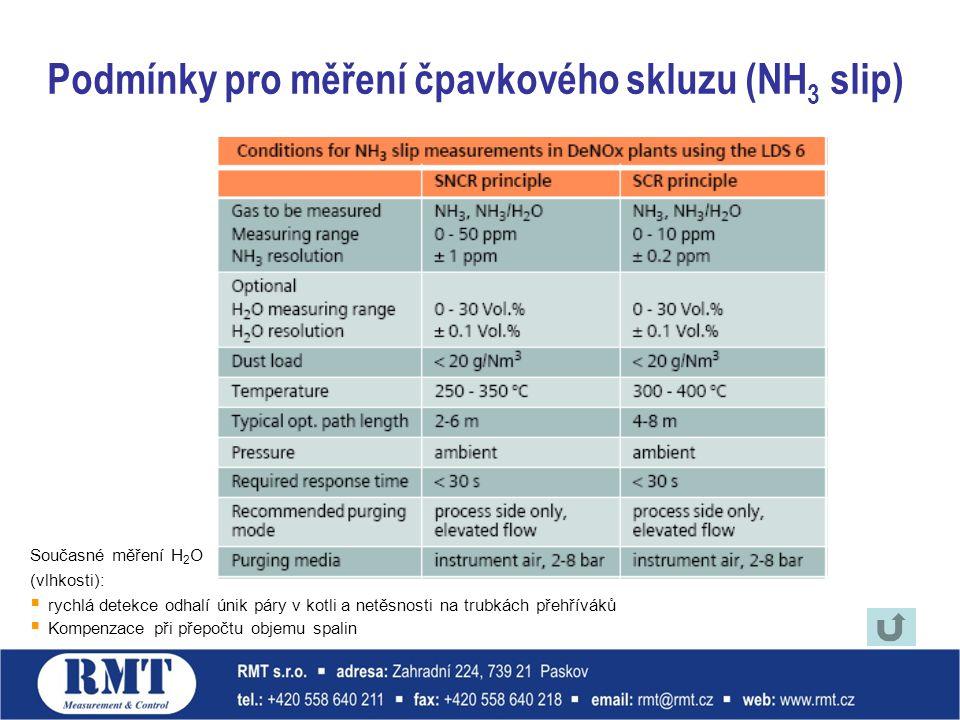 Podmínky pro měření čpavkového skluzu (NH 3 slip) Současné měření H 2 O (vlhkosti):  rychlá detekce odhalí únik páry v kotli a netěsnosti na trubkách