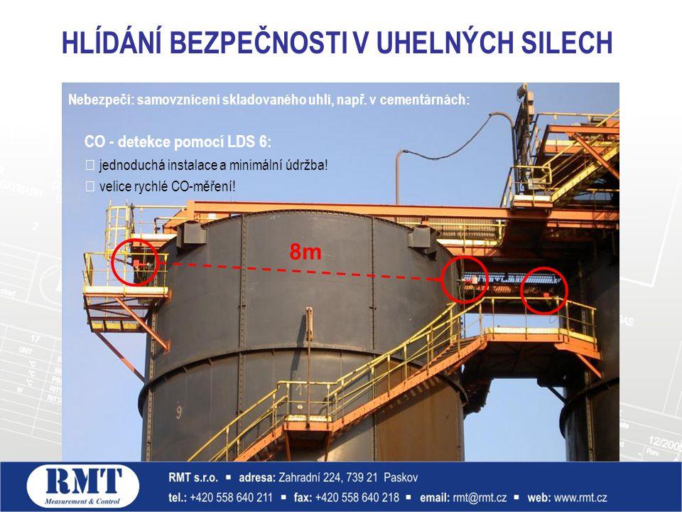 HLÍDÁNÍ BEZPEČNOSTI V UHELNÝCH SILECH Nebezpečí: samovznícení skladovaného uhlí, např. v cementárnách: CO - detekce pomocí LDS 6:  jednoduchá instala