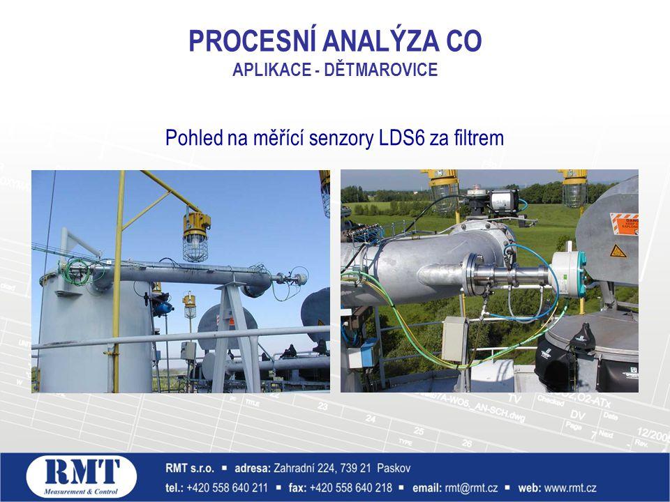 PROCESNÍ ANALÝZA CO APLIKACE - DĚTMAROVICE Pohled na měřící senzory LDS6 za filtrem