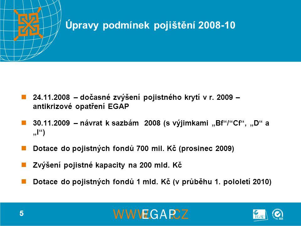 5 Úpravy podmínek pojištění 2008-10 24.11.2008 – dočasné zvýšení pojistného krytí v r.