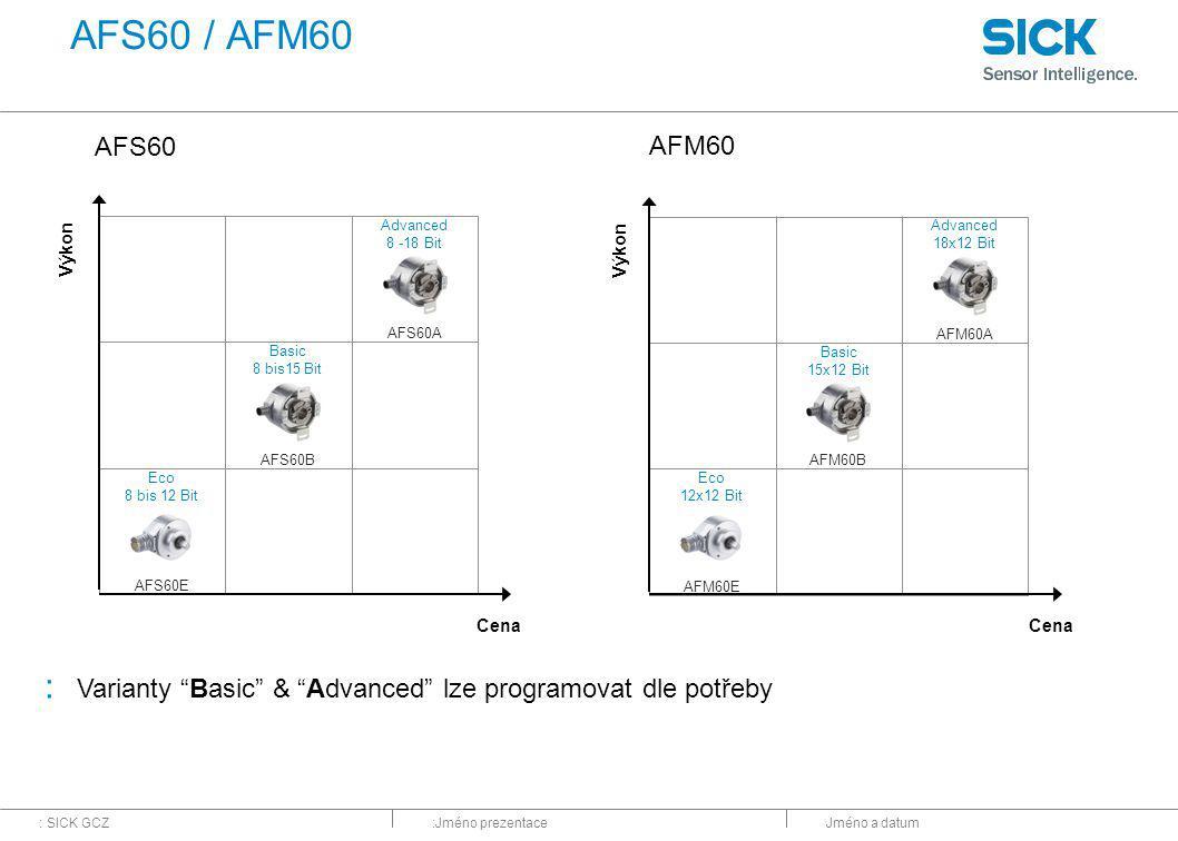 : SICK GCZ:Jméno prezentaceJméno a datum AFS60 / AFM60 Eco 8 bis 12 Bit Basic 8 bis15 Bit Advanced 8 -18 Bit AFS60E AFS60B AFS60A Eco 12x12 Bit Basic 15x12 Bit Advanced 18x12 Bit AFM60E AFM60B AFM60A AFS60 AFM60 : Varianty Basic & Advanced lze programovat dle potřeby Cena Výkon Cena Výkon