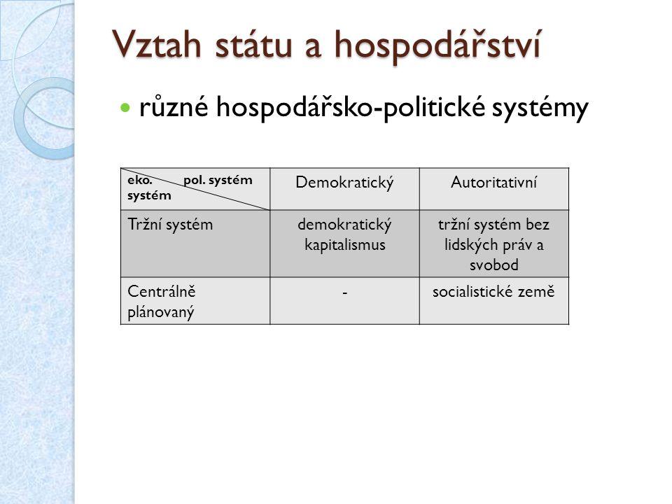 Hospodářsko-politické rozhodování Probíhá v několika fázích: kontrola předchozího cyklu řízení příprava rozhodnutí rozhodování provedení (zavedení) rozhodnutí Nositel HOPO potřebuje kvalitní a včasné informace – systém národních účtů (SNA – System of National Accounts)
