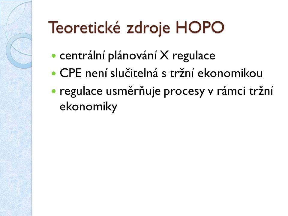 Cíle HOPO OBECNÉ CÍLE: udržení (popř.