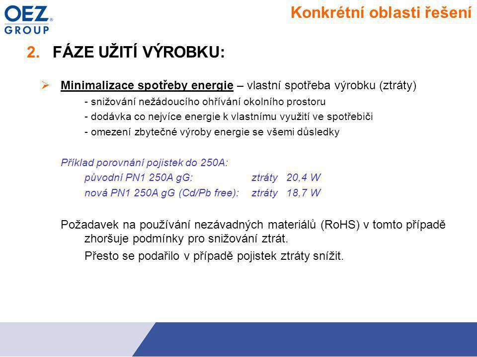 2. Konkrétní oblasti řešení Minimalizace spotřeby energie – vlastní spotřeba výrobku (ztráty) - snižování nežádoucího ohřívání okolního prostoru - dod